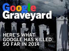 In Pictures: Google Graveyard - Here's what Google has killed so far in 2014