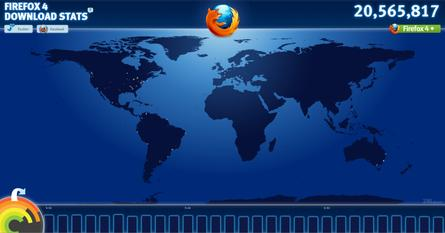 Firefox 4 download statistics can be tracked in real time