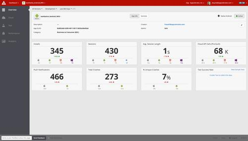 The Appcelerator mobile development platform now can provide statistics about how an app is being used