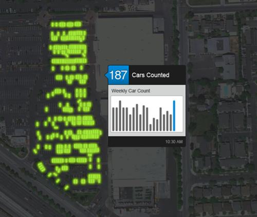 Skybox's technology can analyze changes like the number of cars in a parking lot.