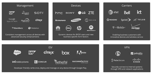 Forty companies now support Android for Work.
