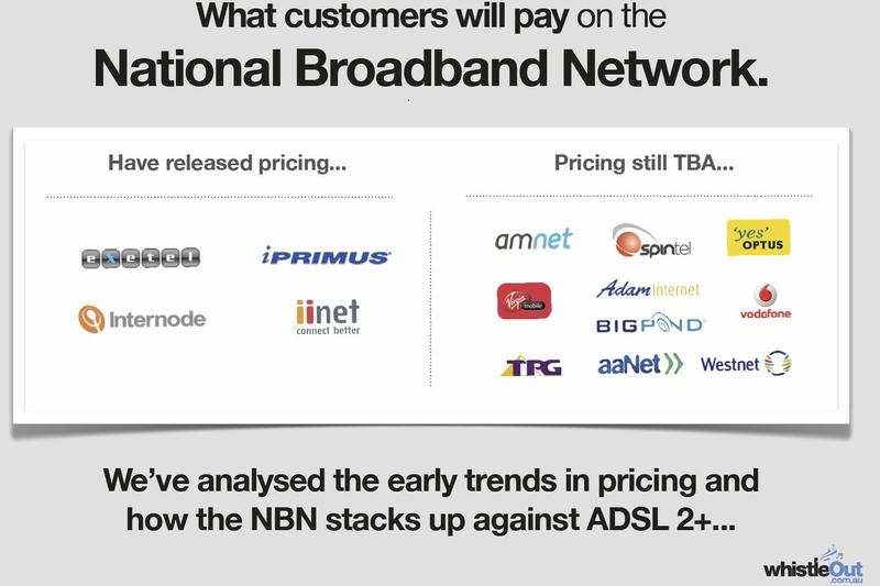 Slideshow: What will you pay for access to the National Broadband Network?