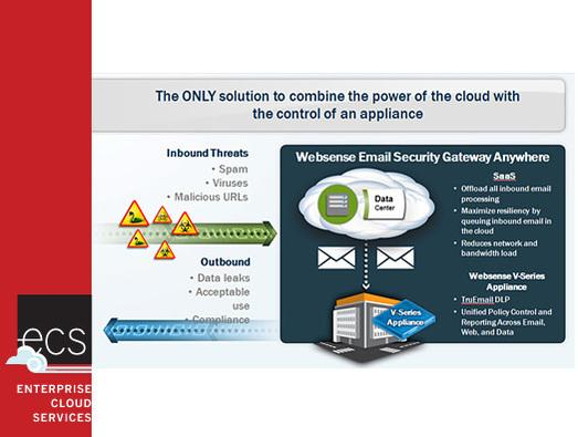 In Pictures: 12 hybrid Cloud security products to watch