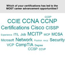 Survey: IT certifications lead to jobs, higher pay