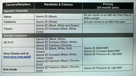 Pricing for Sony's Z5 series